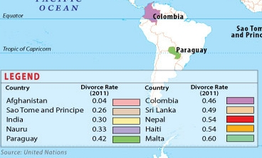 colombia divorce rate
