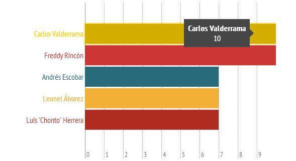 infografikcolombiaworldcup