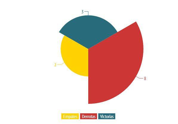 infografikcolombiaworldcup2